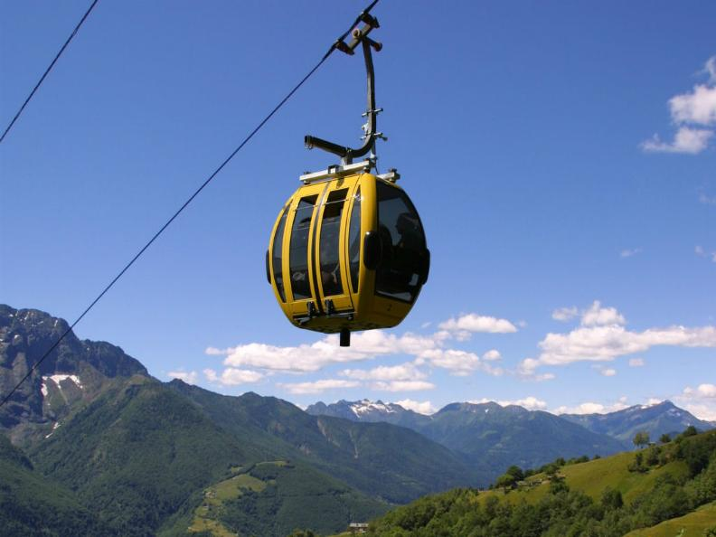 Image 5 - Funiculars & Cable Cars
